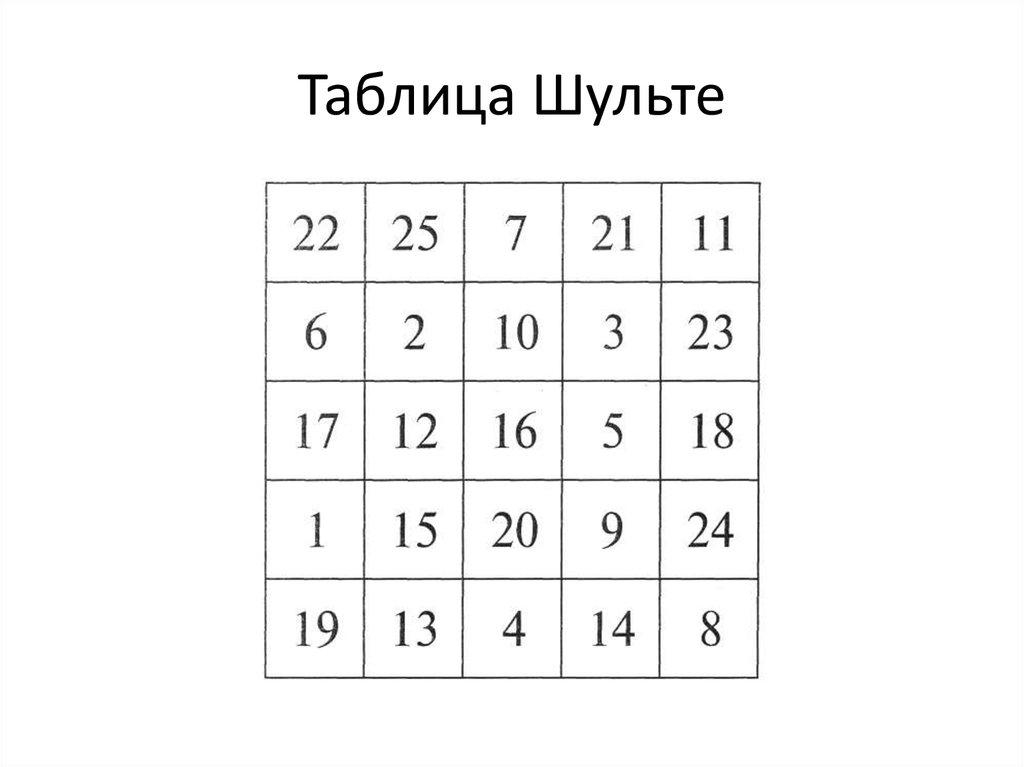 Таблица Шульте для развития скорочтения